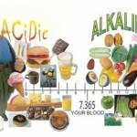 """""""Ισορροπημένη διατροφή μέσα σε ένα αν-ισόρροπο περιβάλλον… γίνεται;"""""""