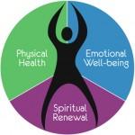 Εργαστήριο συνειδητότητας: Σάββατο & Κυριακή 12-13 Απριλίου