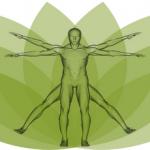 Ψυχοσωματικές Παθήσεις: όλες οι απαντήσεις σε 9 ερωτήσεις