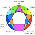 Exploring Your Personality through the Enneagram