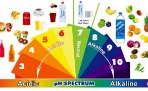 Αλκαλική Διατροφή και Δίαιτα