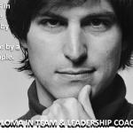 """""""Ομάδα – Ηγεσία & Coaching"""": Καταλύτης Ανάπτυξης και Βιωσιμότητας."""