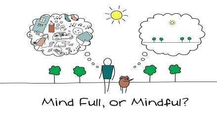 Πώς ο Διαλογισμός Mindfulness (Ενσυνειδητότητας) Αλλάζει Νου και Σώμα